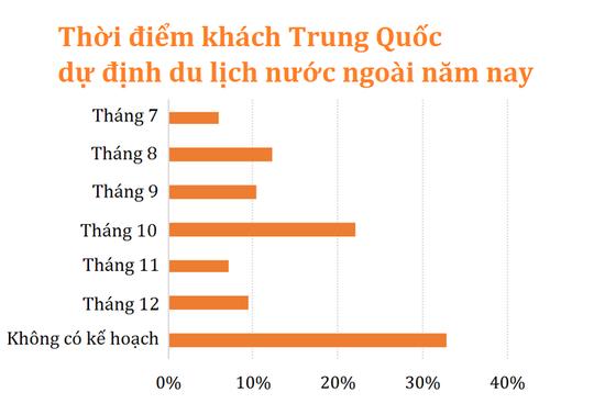 Khách Trung Quốc muốn quay lại Việt Nam - Ảnh 2.
