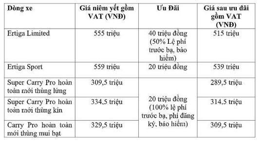 """Suzuki ưu đãi """"sốc"""" 50%-100% lệ phí trước bạ trong tháng 6 - Ảnh 4."""