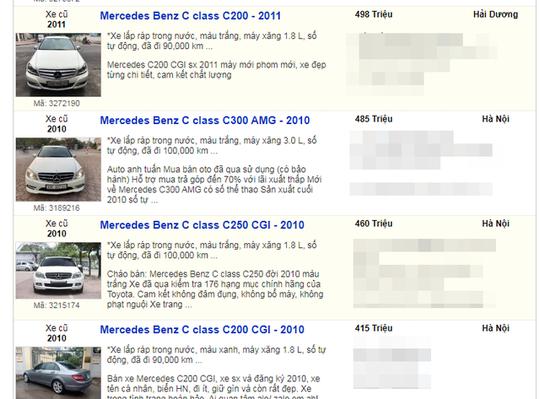 Biến động thị trường xe mới khiến xe sang đời cũ mất giá hàng loạt - Ảnh 1.