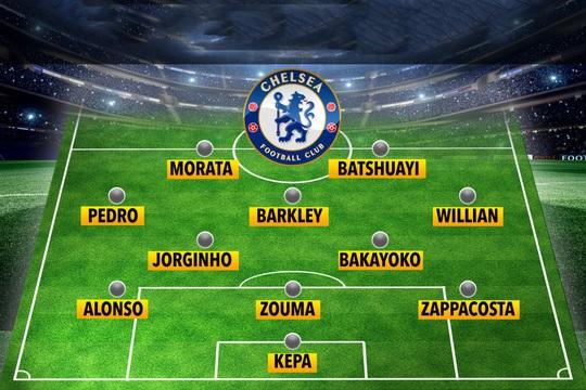 Chelsea gây sốc, rao bán cả đội hình của Lampard - Ảnh 3.