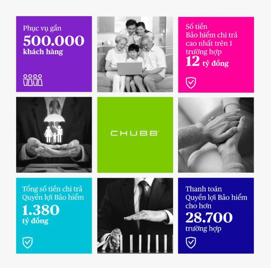 Trường hợp chi trả quyền lợi bảo hiểm lớn nhất của Chubb Life Việt Nam: hơn 12 tỉ đồng - Ảnh 1.