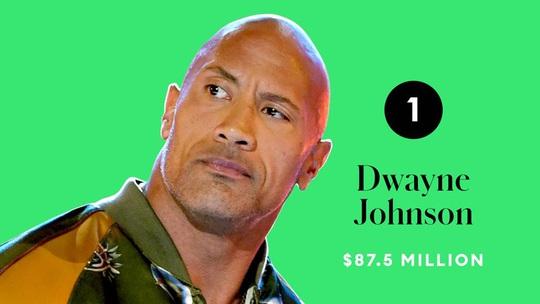 10 tài tử kiếm tiền nhiều nhất năm - Ảnh 1.