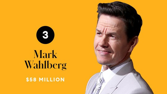 10 tài tử kiếm tiền nhiều nhất năm - Ảnh 3.
