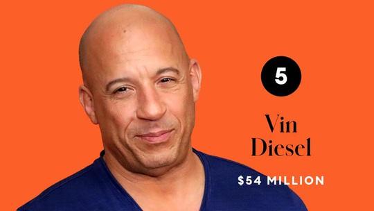 10 tài tử kiếm tiền nhiều nhất năm - Ảnh 5.