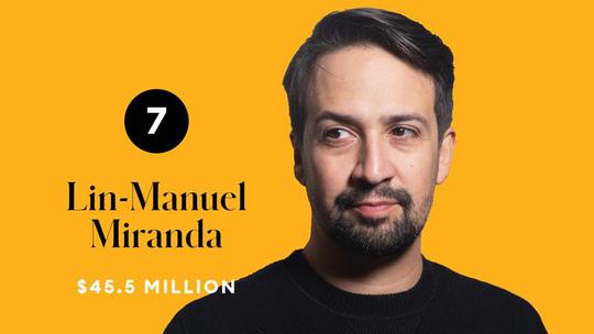 10 tài tử kiếm tiền nhiều nhất năm - Ảnh 8.