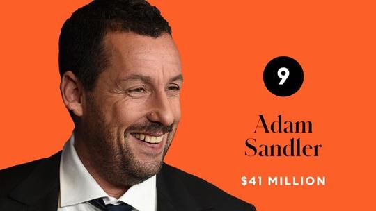 10 tài tử kiếm tiền nhiều nhất năm - Ảnh 9.
