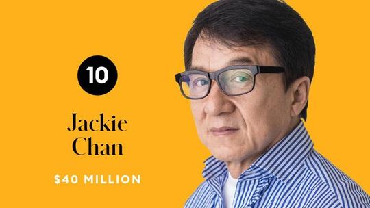 10 tài tử kiếm tiền nhiều nhất năm - Ảnh 10.