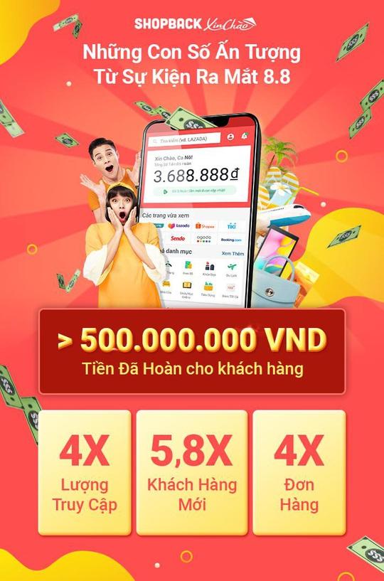 ShopBack - Ứng dụng hoàn tiền uy tín trong khu vực châu Á - Thái Bình Dương - Ảnh 1.