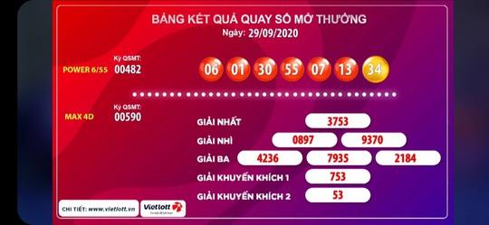 Vé trúng Vietlott 59,6 tỉ đồng bán ở Vĩnh Long - Ảnh 1.