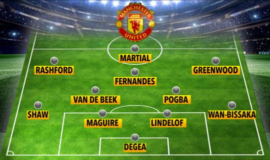 Van de Beek ký hợp đồng chính thức, fan Man United vỡ òa hạnh phúc - Ảnh 6.
