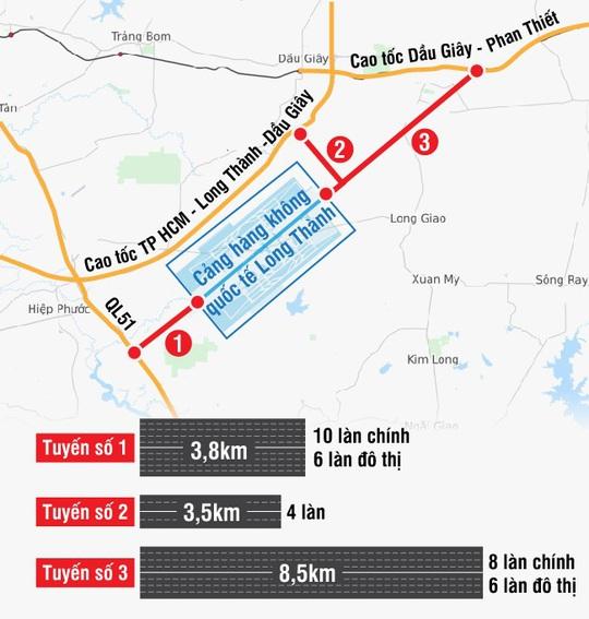 Khởi công sân bay Long Thành, bất động sản Phan Thiết hưởng lợi - Ảnh 1.