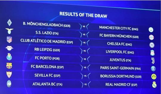 Champions League: Chờ ngựa ô tạo dấu ấn - Ảnh 1.