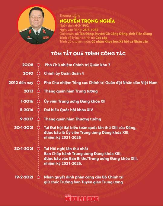 Thượng tướng Nguyễn Trọng Nghĩa làm Trưởng ban Tuyên giáo Trung ương - Ảnh 4.