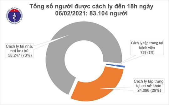 Thêm 4 ca mắc Covid-19 trong cộng đồng ở TP HCM, Bình Dương, Bắc Ninh và Quảng Ninh - Ảnh 3.
