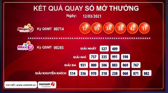 Một vé Vietlott trúng 40 tỉ đồng bán ở Hà Nội - Ảnh 1.
