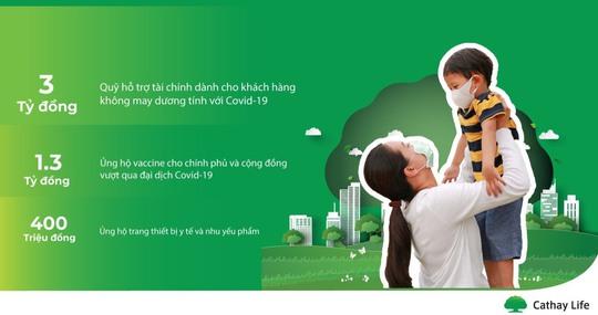 Cathay Life Việt Nam chung tay đẩy lùi Covid-19 - Ảnh 1.