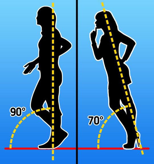 Những tác hại của việc đi giày cao gót thường xuyên - Ảnh 1.