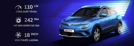 Vì sao xe điện VinFast là mẫu xe siêu tiết kiệm? - Ảnh 1.