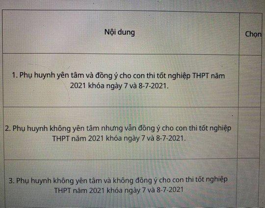 TP HCM: Phụ huynh còn vài giờ để cho ý kiến về thời gian thi tốt nghiệp THPT - Ảnh 1.