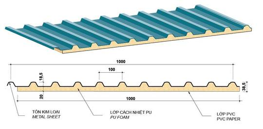8 vật liệu cách nhiệt chống nóng phổ biến hiện nay - Ảnh 6.