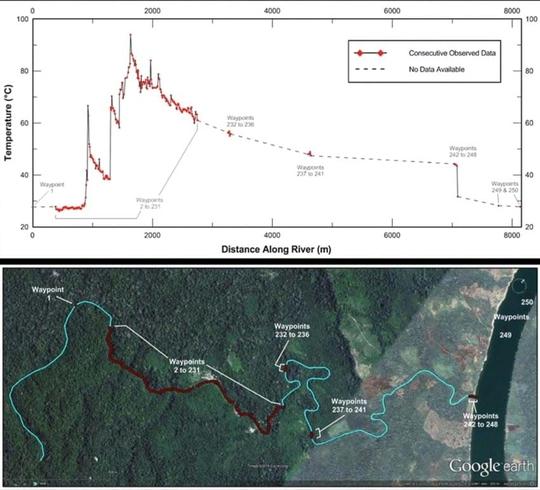 Dòng sông nước sôi 97 độ C trong rừng mưa Amazon - Ảnh 2.