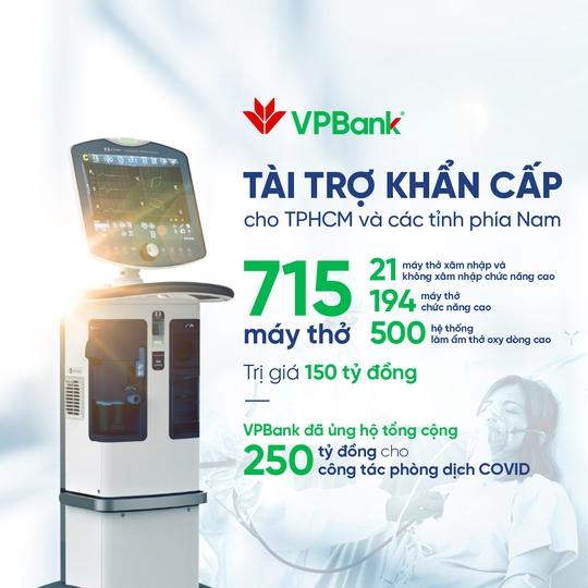 VPBank hỗ trợ gấp 715 máy hỗ trợ hô hấp hiện đại cho các tỉnh, thành phía Nam - Ảnh 1.