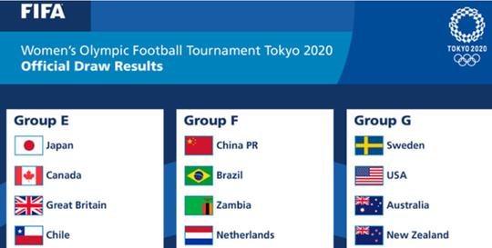 Hấp dẫn xem bóng đá Olympic Tokyo 2020 trên sóng VTV - Ảnh 3.