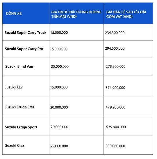 Chọn dòng xe sao chép Suzuki Carry Truck giá rẻ, nên hay không? - Ảnh 6.