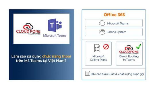 Xu hướng tích hợp tổng đài CloudFone vào Microsoft Teams - Ảnh 2.