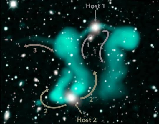 Chụp ảnh vũ trụ, hoảng hồn vì 2 bóng ma nhảy múa sinh ra từ lỗ đen - Ảnh 1.