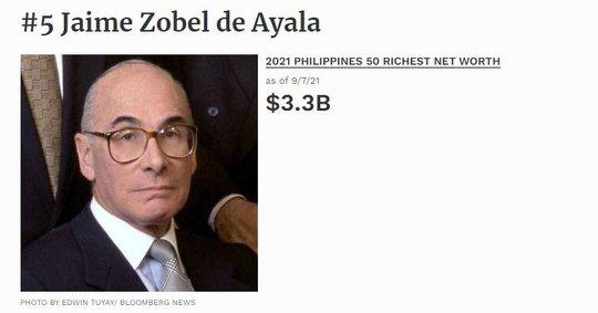 10 tỷ phú giàu nhất Philippines năm 2021 - Ảnh 5.