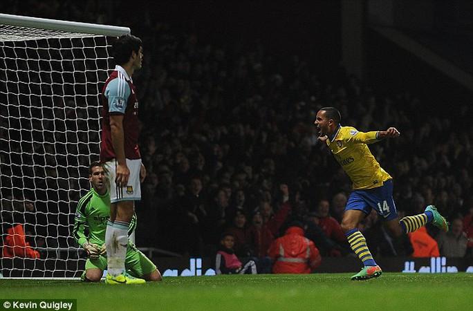 Theo Walcott của Arsenal