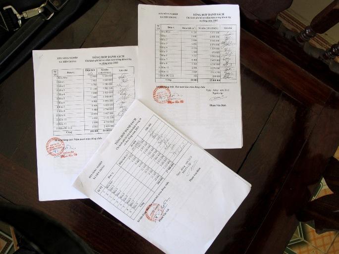 Danh sách giải ngân khống với những chữ ký giả mạo nhằm ăn chặn tiền của nông dân