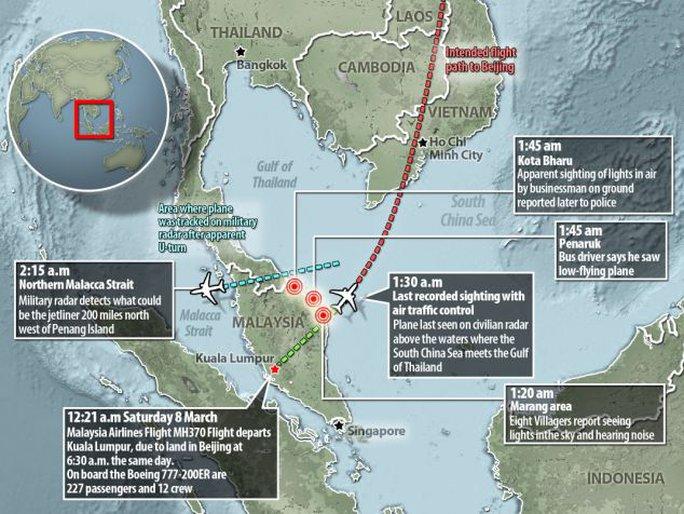 Chiếc máy bay mất tín hiệu vào lúc 1 giờ 30 sáng 8-3 (giờ Malaysia), sau đó có thể đã quay đầu bay vào eo biển Malacca. Radar quân đội Malaysia bắt được một tín hiệu ở phía Bắc eo biển này lúc 2 giờ 15 phút. Nguồn: Daily Mail