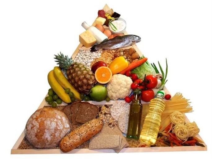 Khẩu phần ăn cân đối từ 4 loại nhóm chất