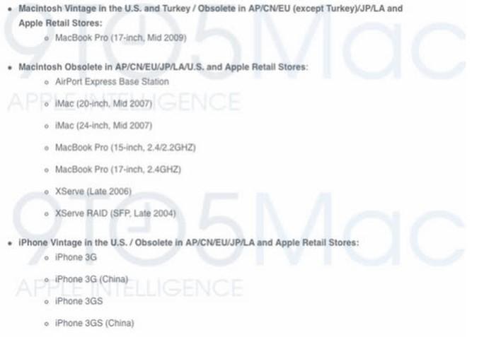 Apple ngưng hỗ trợ loạt iPhone, iMac cũ