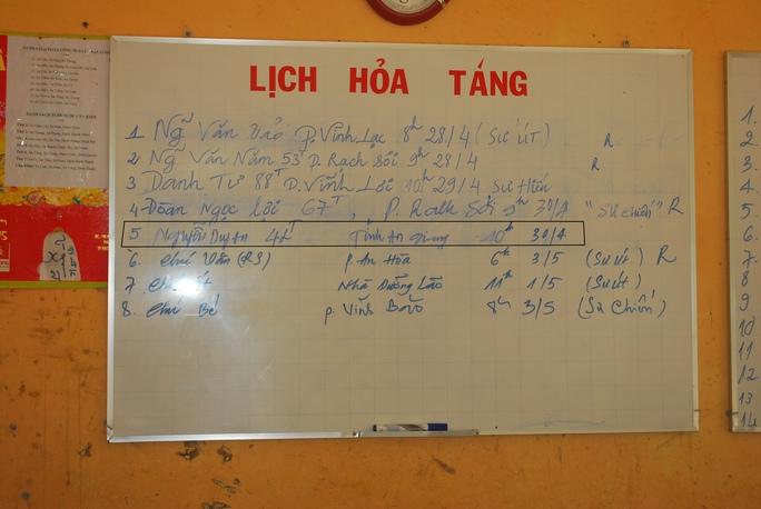 Lịch hỏa táng ông Nguyễn Duy An tại chùa Thôn Dôn mâu thuẫn với thời gian ông chết do các nhân chứng khai