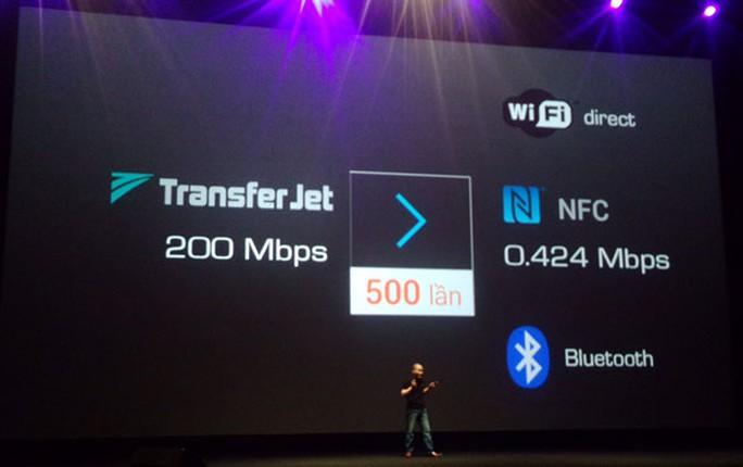 BPhone trang bị công nghệ truyền dữ liệu Transfer Jet đầu tiên trên thế giới, có tốc độ nhanh gấp 500 lần so với công nghệ NFC.