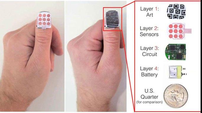 NailO, trackpad thời trang trên ngón tay