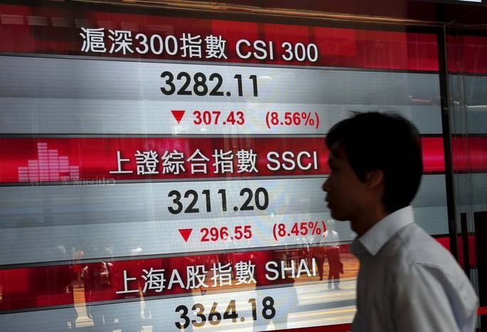 Màn hình hiển thị sự sụt giảm của các chỉ số chứng khoán Trung Quốc hôm 24-8Ảnh: Reuters