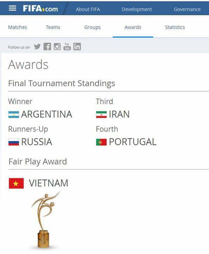 Các giải thưởng đồng đội quan trọng của World Cup Futsal 2016