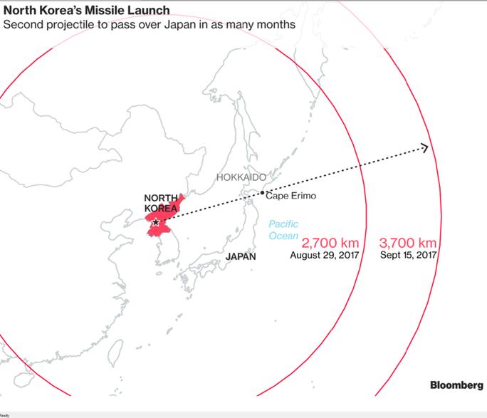 Triều Tiên tự hại mình - Ảnh 2.