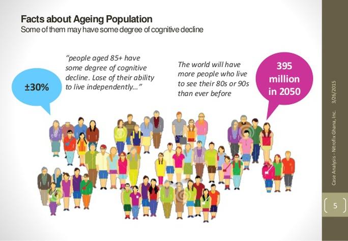 Năm 2050, con người sống ra sao?  - Ảnh 2.