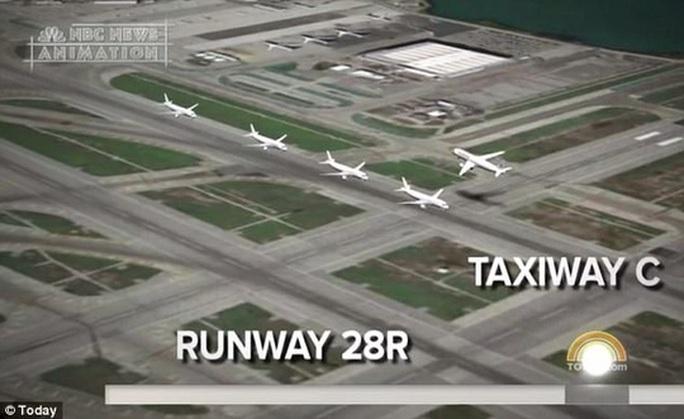 Máy bay cách thảm họa... 30 m! - Ảnh 1.