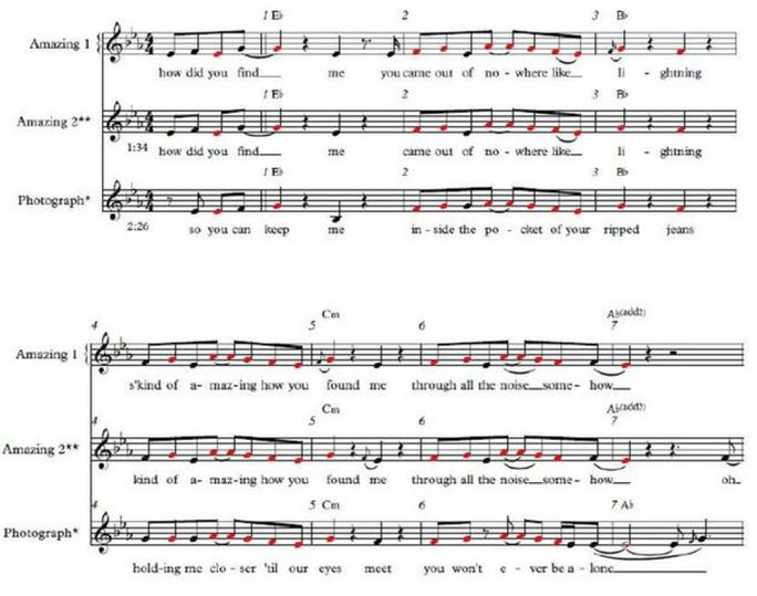 Cấu trúc hợp âm hai ca khúc