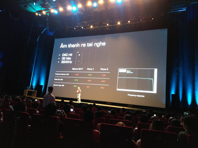 Bphone 2 ra mắt với một phiên bản Gold cao cấp sử dụng camera kép - Ảnh 16.