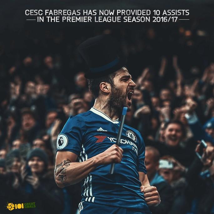 Fabregas lập kỷ lục khó tin về kiến tạo - Ảnh 1.