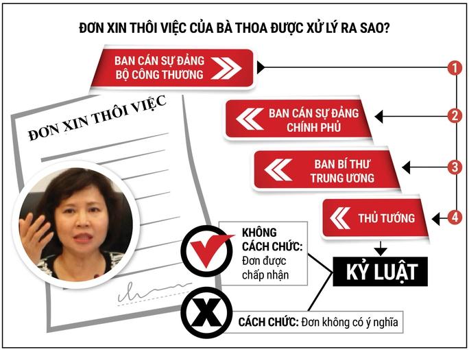 Thứ trưởng Hồ Thị Kim Thoa không thể nghỉ việc để trốn kỷ luật - Ảnh 1.