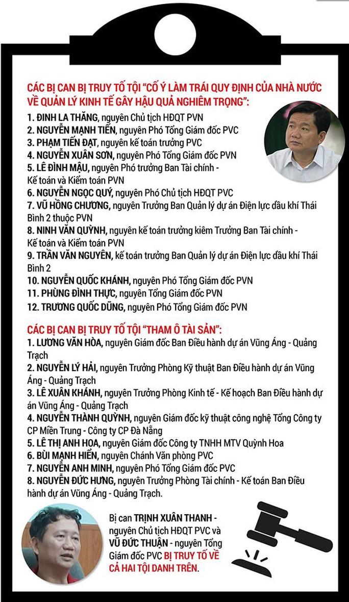 Truy tố ông Đinh La Thăng - Ảnh 1.