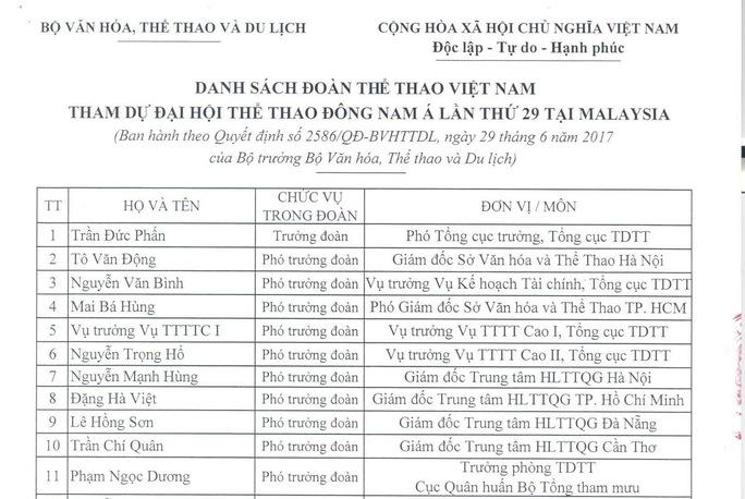 SEA Games 2017: Việt Nam lập kỷ lục vì có đến 10 phó đoàn - Ảnh 1.